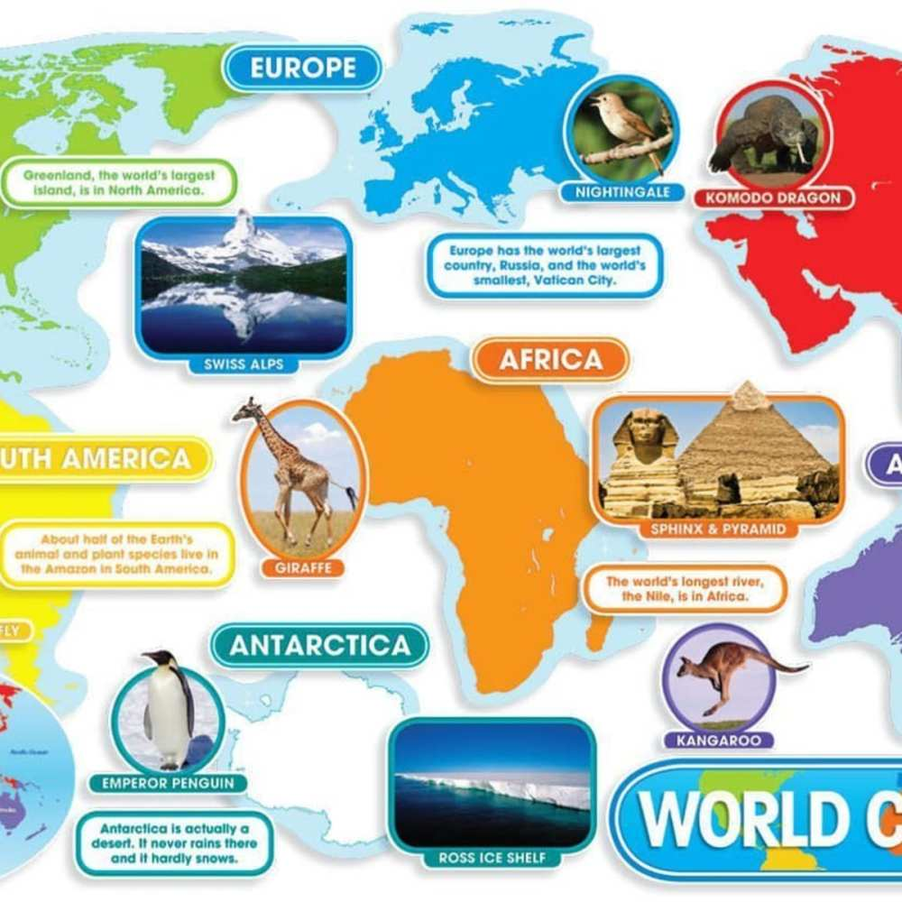medium resolution of Creative Ways to Teach the Continents - WeHaveKids - Family