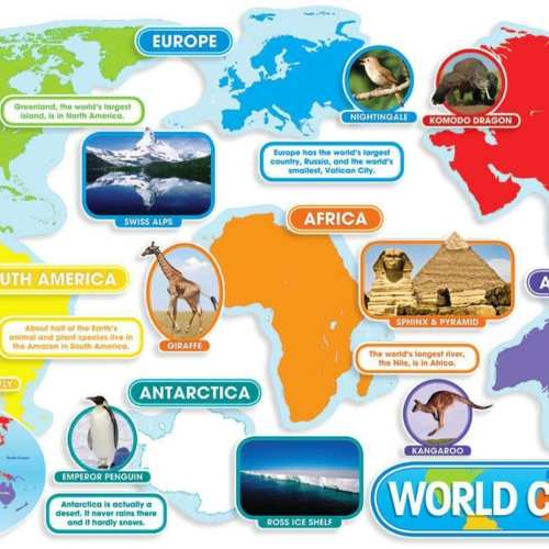 small resolution of Creative Ways to Teach the Continents - WeHaveKids - Family