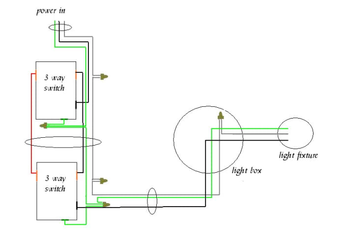 How to Wire a 4-Way Light Switch (With Wiring Diagram