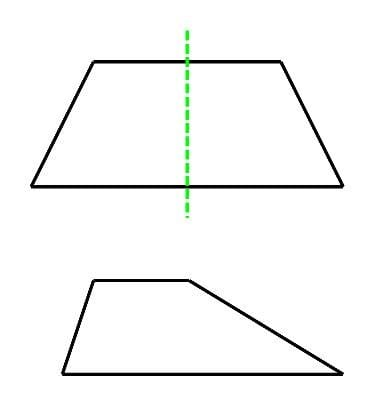 Properties of a trapezium or trapezoid (math facts
