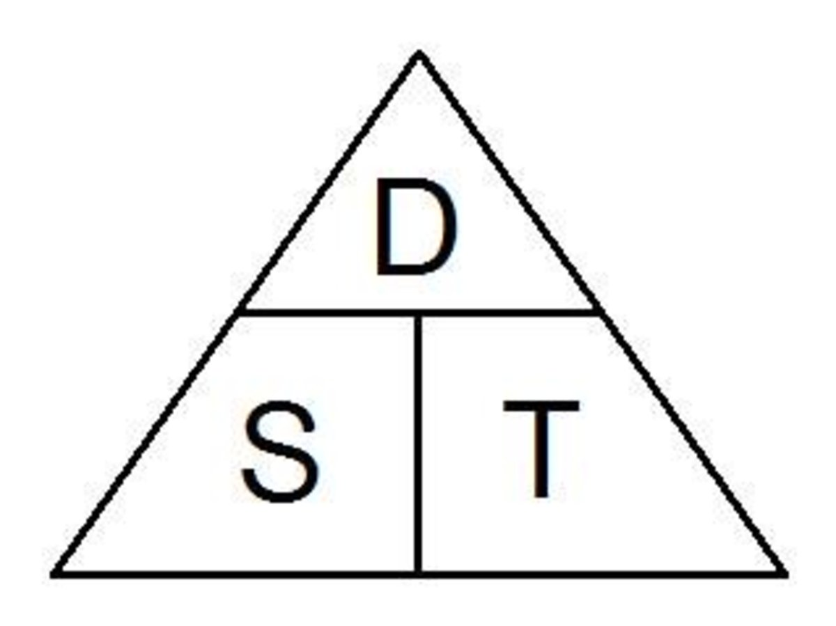 Using the Magic Triangle for Speed, Distance and Time