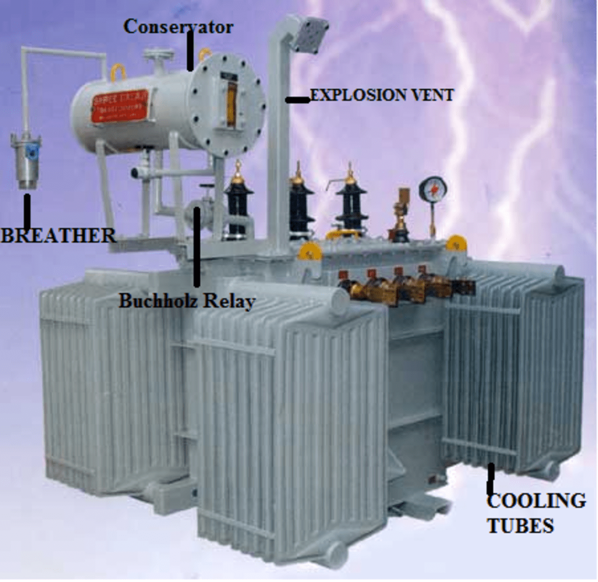 Parts Of A Power Transformer