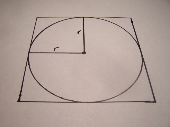 Math Made Easy How To Find The Area Of A Circle Owlcation