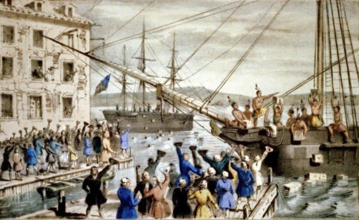 hight resolution of American Revolution Lesson Plans for 8th Grade American History - HubPages
