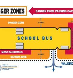 5 safety tips for school start from calif doe safety school bus fleet [ 1030 x 775 Pixel ]
