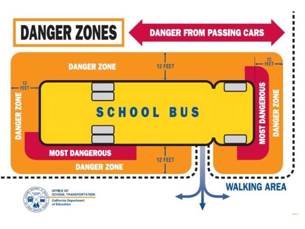 medium resolution of 5 safety tips for school start from calif doe safety school bus fleet