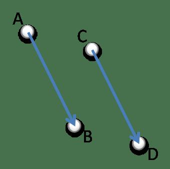 Les vecteurs : définition et résolution : Fiche de cours