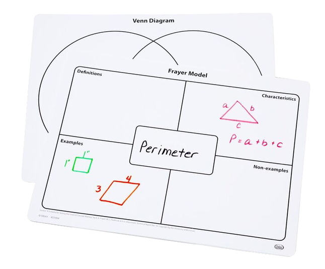 Didax Write-On/Wipe-Off Venn Diagram/Frayer Model Mats