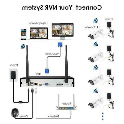 ZOSI 8-Channel 1080p NVR Security Camera System