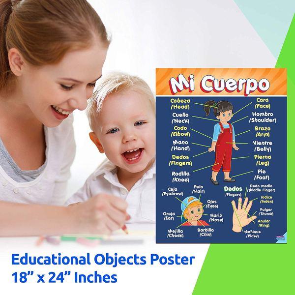 Educational Preschool Posters Toddlers & Kids