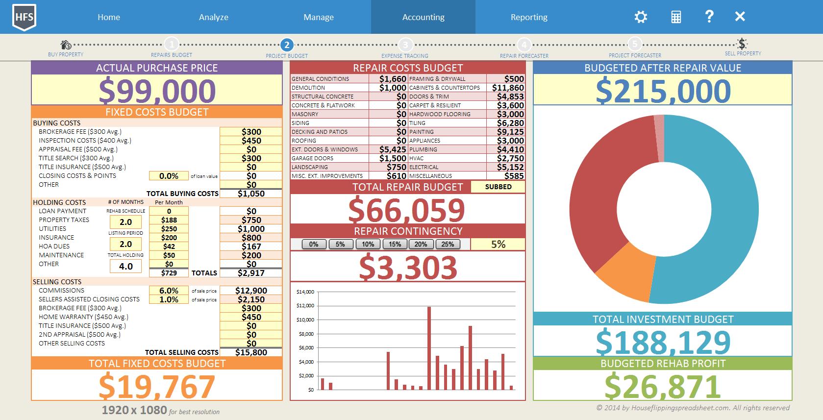 House Flipping Spreadsheet