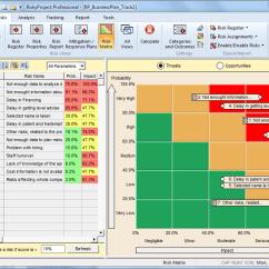 Bubble Diagram Template For Excel Ryobi 31cc Fuel Line Riskyproject - Download