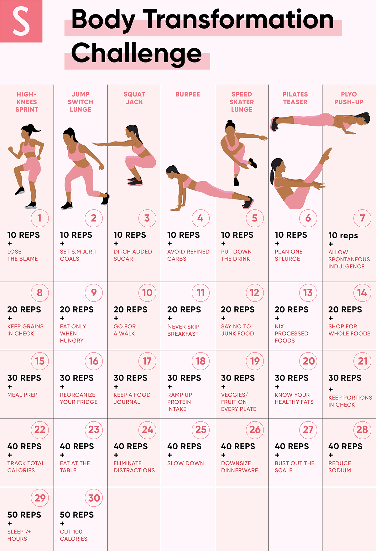 The 30 Day Weight Loss Challenge That Makes It Easier To
