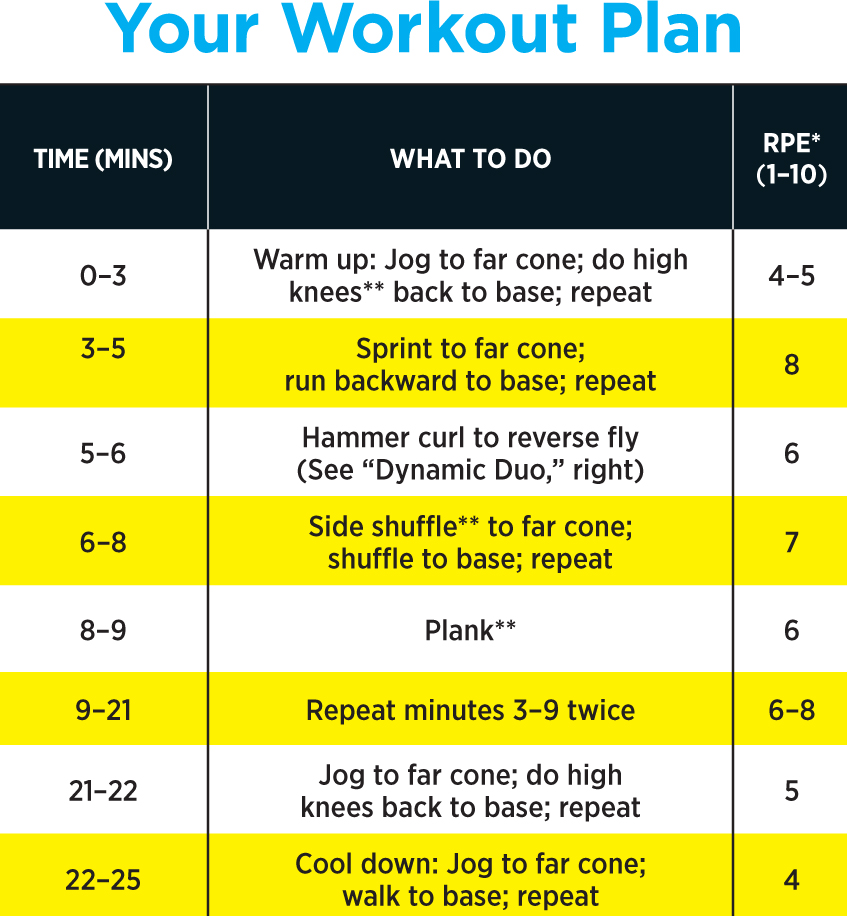 I'm now on a new program, and i'm taking my training more serious than. Outdoor Workout Plan Fat Burning Backyard Bootcamp Shape Magazine