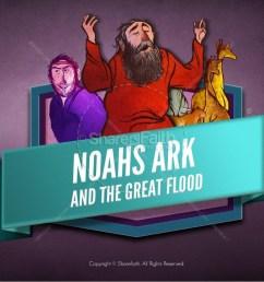 noah s ark kids bible lesson [ 1600 x 900 Pixel ]