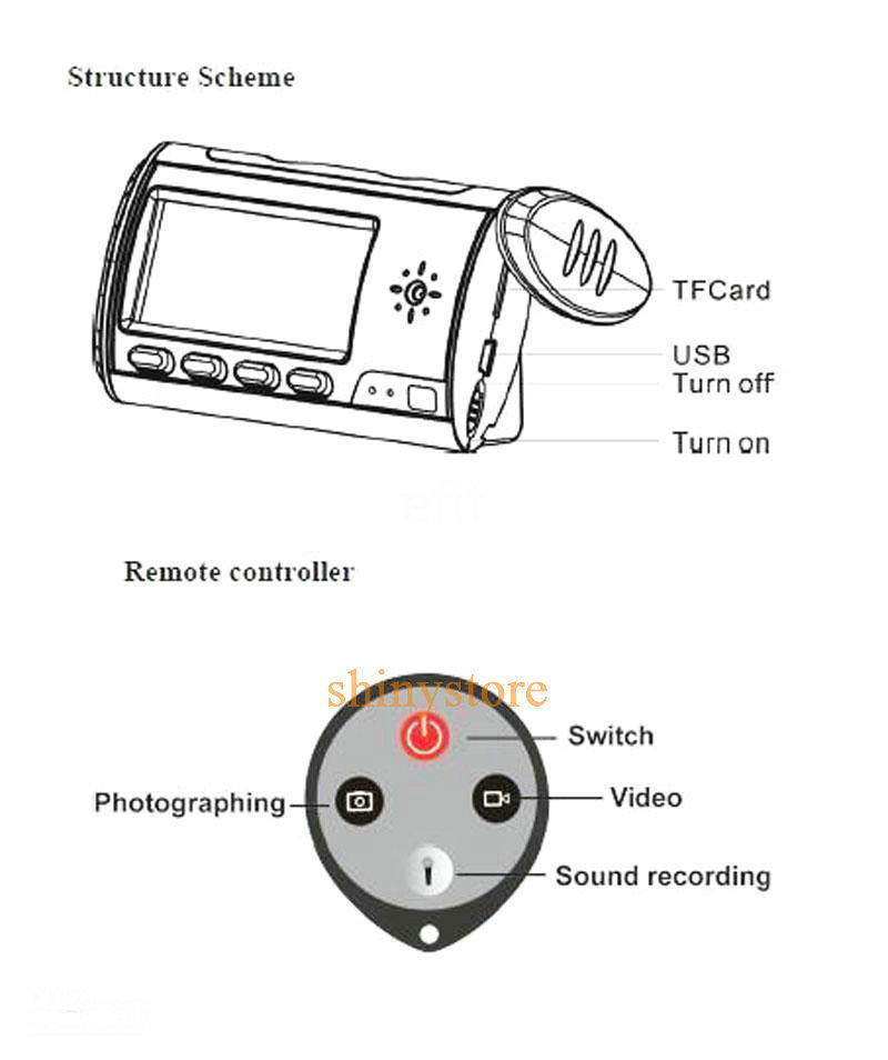 20PC Spy Clock Security Hidden Remote Control DVR