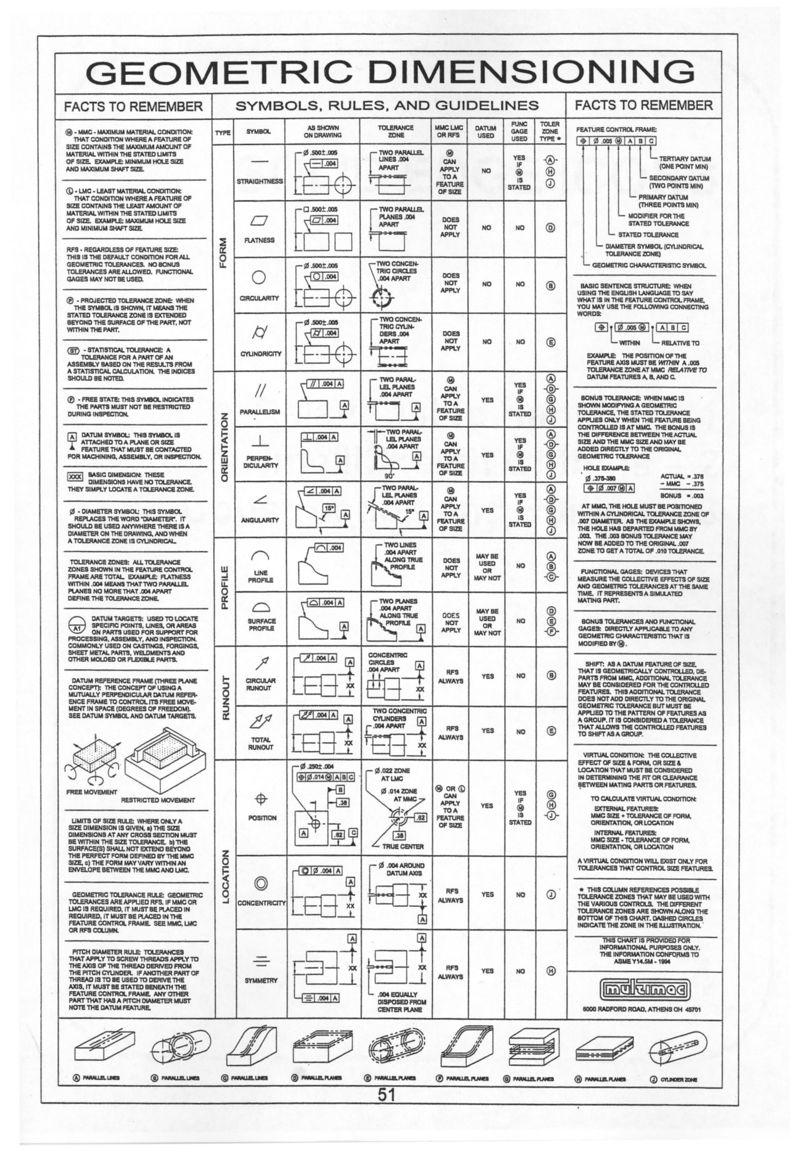 Geometric dimensioning symbols chart buycottarizona Image collections