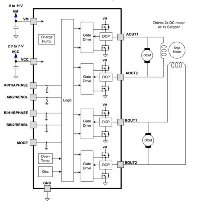 Solar Panel Connectors Solar Equipment Tools Wiring