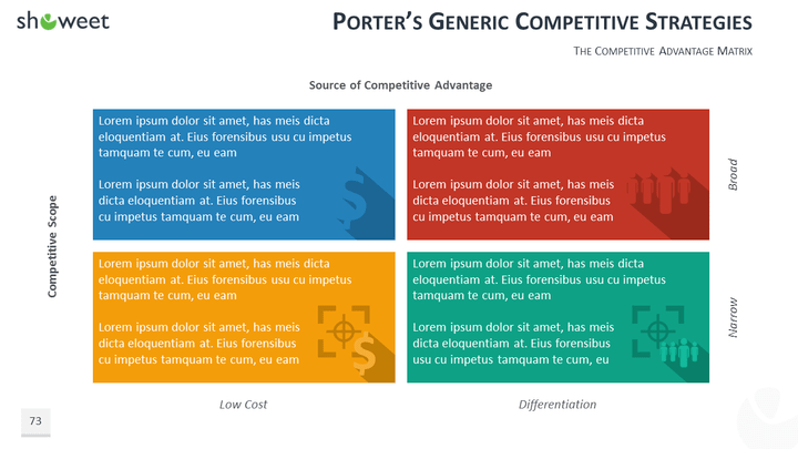 Powerpoint Table Format