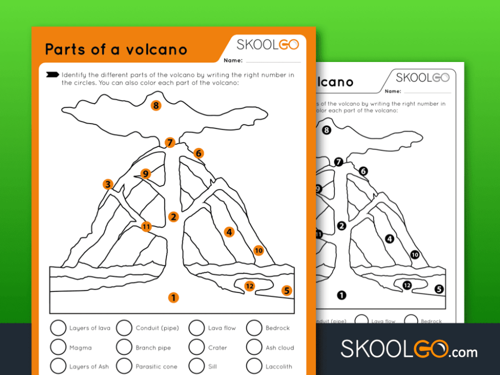 medium resolution of Parts of a Volcano - Free Worksheet for Kids by SKOOLGO.com