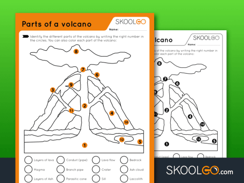 small resolution of Parts of a Volcano - Free Worksheet for Kids by SKOOLGO.com