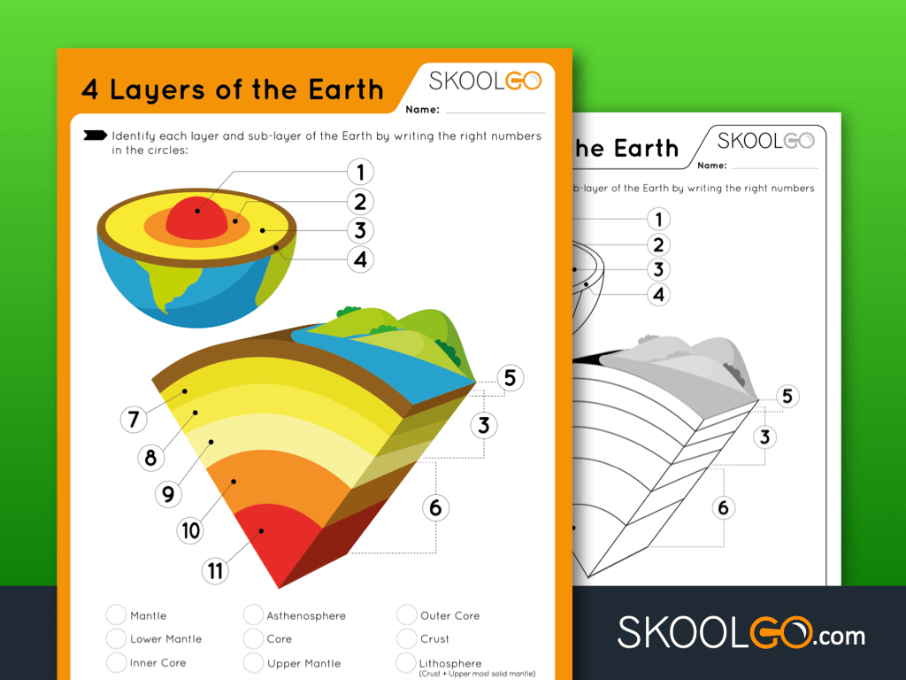 hight resolution of 4 Layers of Earth - Free Worksheet for Kids by SKOOLGO.com