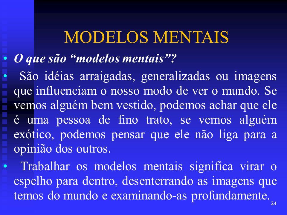 Resultado de imagem para imagens sobre modelos mentais