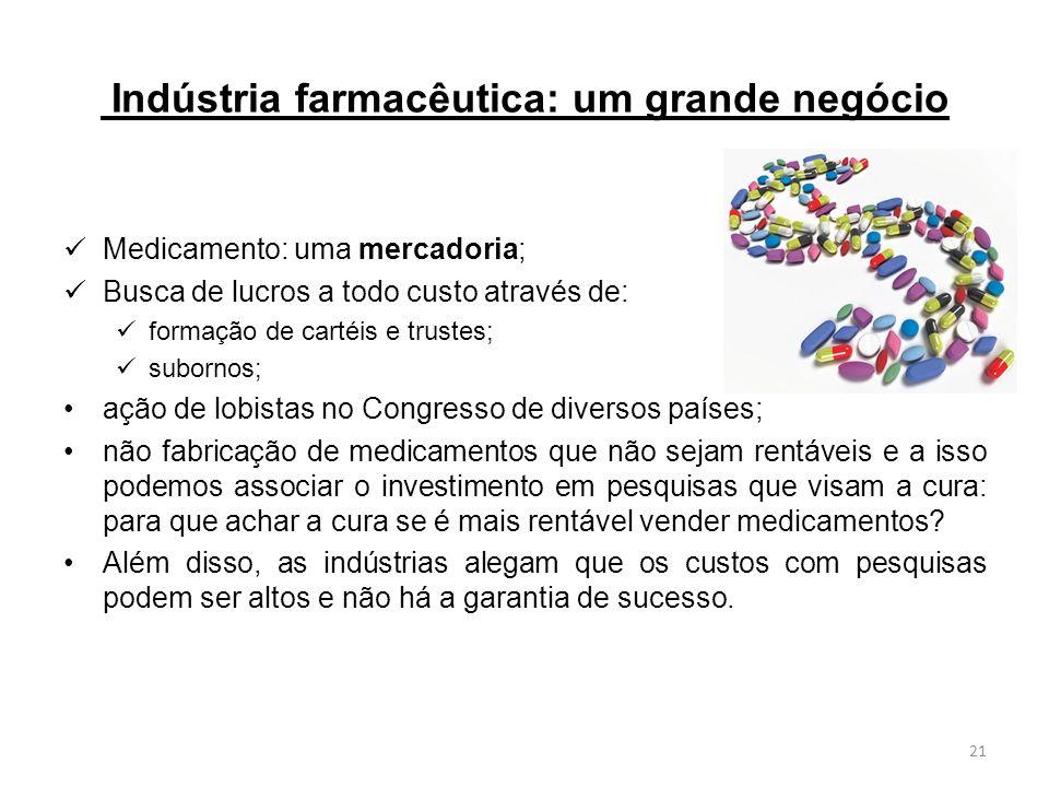 Resultado de imagem para imagens sobre a industria farmaceutica