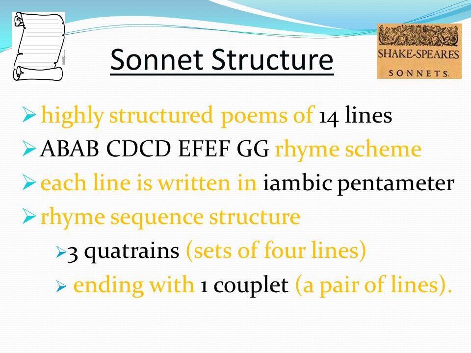 Image result for shakespearean sonnet rhyme scheme