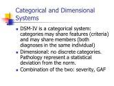 Dsm axis iii codes myideasbedroom com