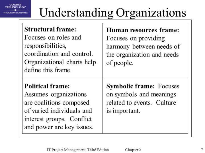 human resource frame   Frameswall.co
