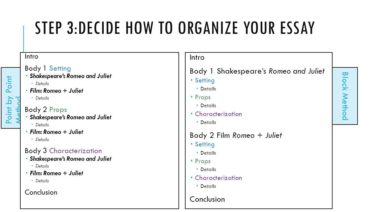 Romeo juliet fate essay questions