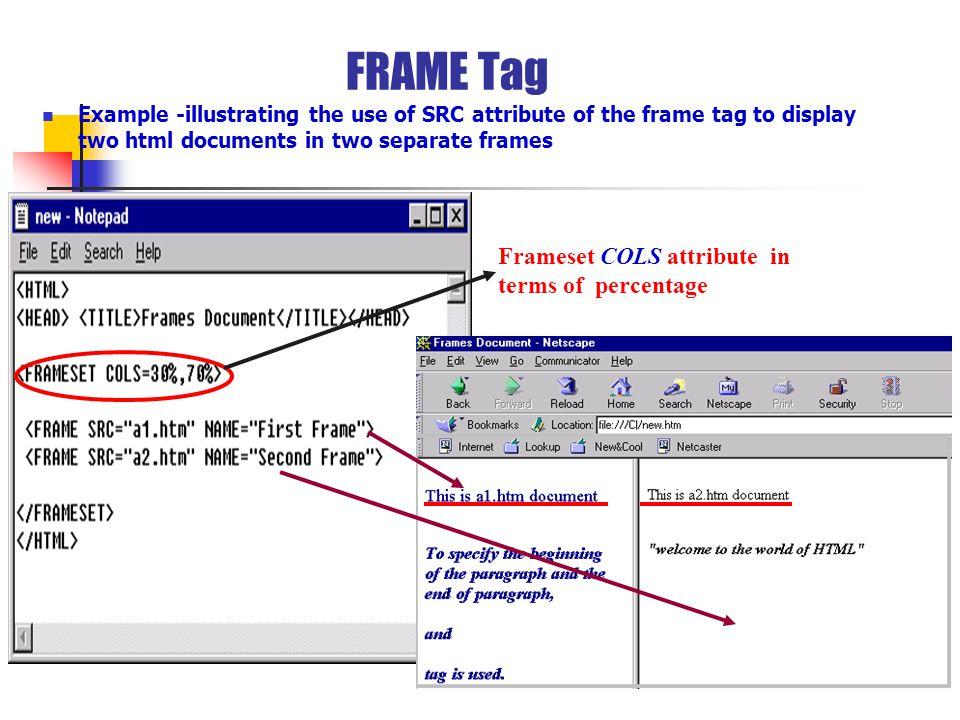 Frame Tag Example In Html | Framess.co