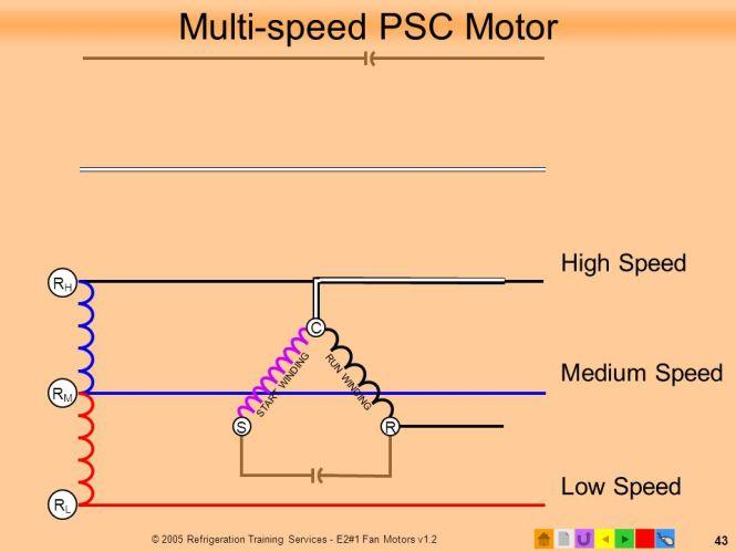 psc motor wiring diagram psc image wiring diagram wiring diagram for psc motor wiring wiring diagrams collections on psc motor wiring diagram