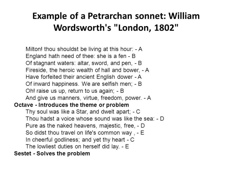 Sonnet Poem Examples Poemsrom