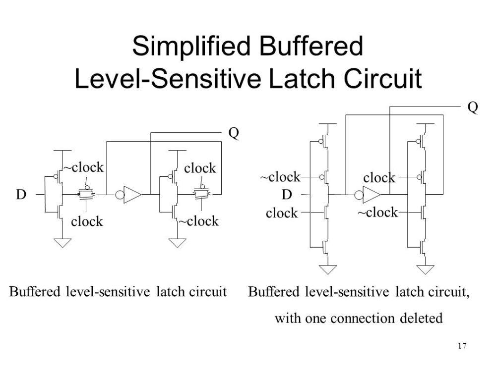 medium resolution of 17 17 simplified buffered level sensitive latch circuit q clock clock buffered level sensitive latch circuit clock q d clock clock buffered