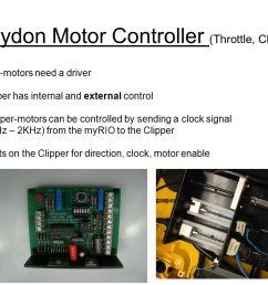 5 haydon motor controller throttle choke step motors need a driver clipper has internal and external control stepper motors can be controlled by sending  [ 1058 x 793 Pixel ]