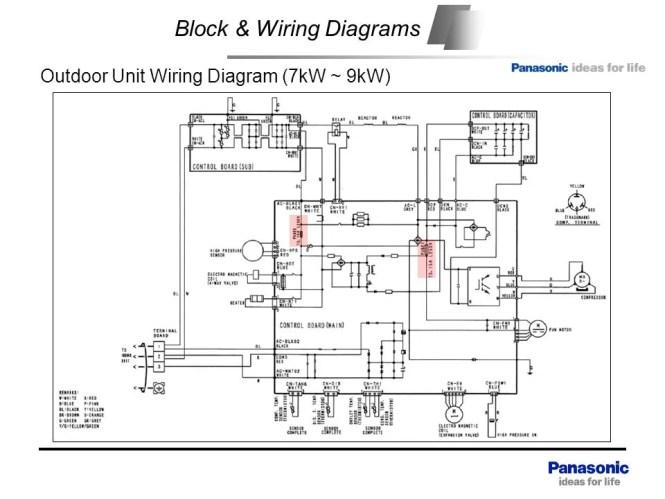 wiring diagram air conditioner inverter wiring wiring diagram ac split inverter jodebal com on wiring diagram air conditioner inverter