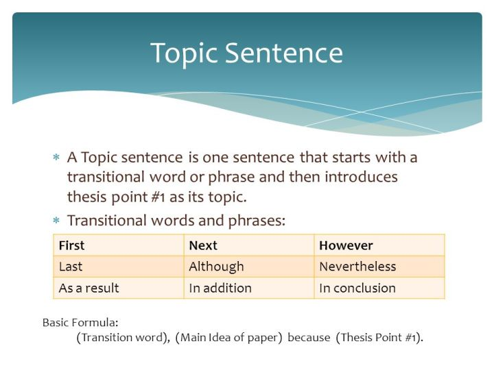 transition words used in argument essay List of transition words for argument essay  transition words and  9/20/2016 how to write a persuasive essay a persuasive essay is an essay used to.