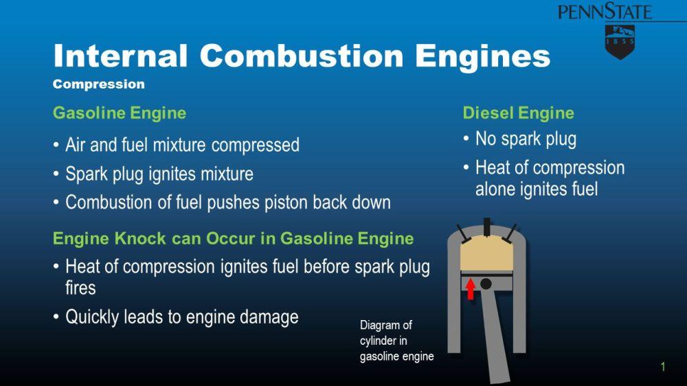 medium resolution of 2 internal combustion engines