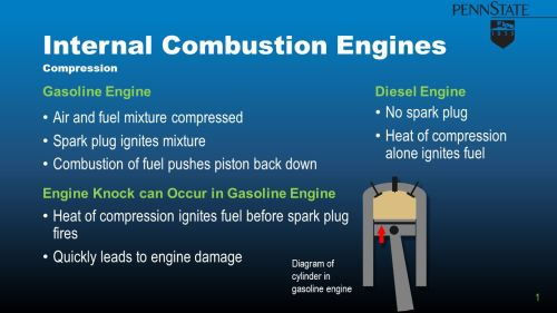 small resolution of 2 internal combustion engines