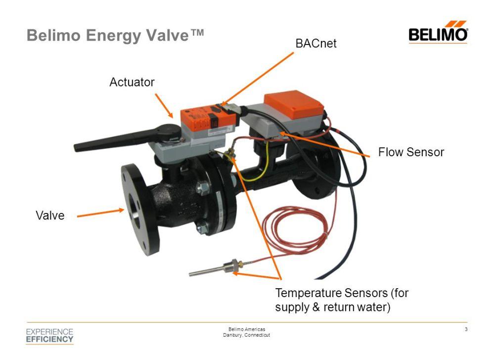 medium resolution of  belimo energy valve 1belimo americas danbury on belimo wiring
