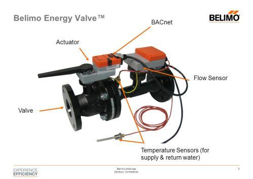 small resolution of  belimo energy valve 1belimo americas danbury on belimo wiring