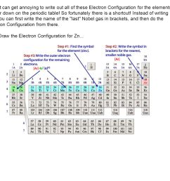 now it can get annoying to write out all of these electron configuration for the elements [ 1066 x 966 Pixel ]