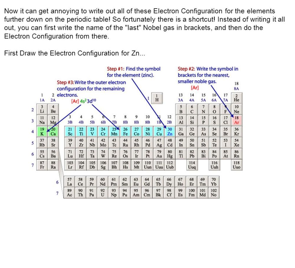 medium resolution of now it can get annoying to write out all of these electron configuration for the elements