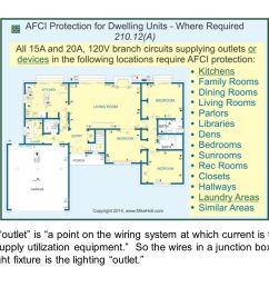 room wiring diagram 20 an  [ 1365 x 1024 Pixel ]