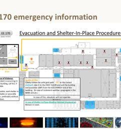 15 purdue school of electrical and computer engineering ee 170 emergency information [ 1066 x 800 Pixel ]