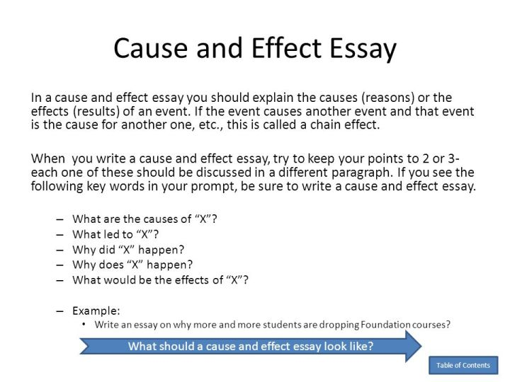 cause and effect of smoking essay co cause