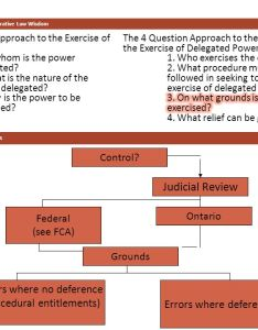 also cml administrative law forcese rh slideplayer