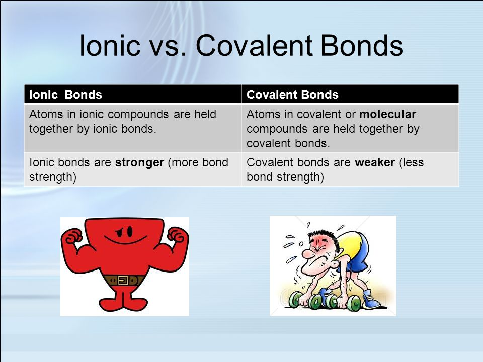 venn diagram of ionic and covalent bonds what is an energy transfer objectives i can compare the properties 3 vs